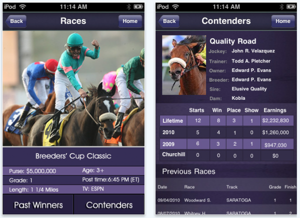 Picture 2 600x437 Breeders Cup World Championships iPhone App