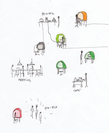 rewrite table 2 Rewrite Table