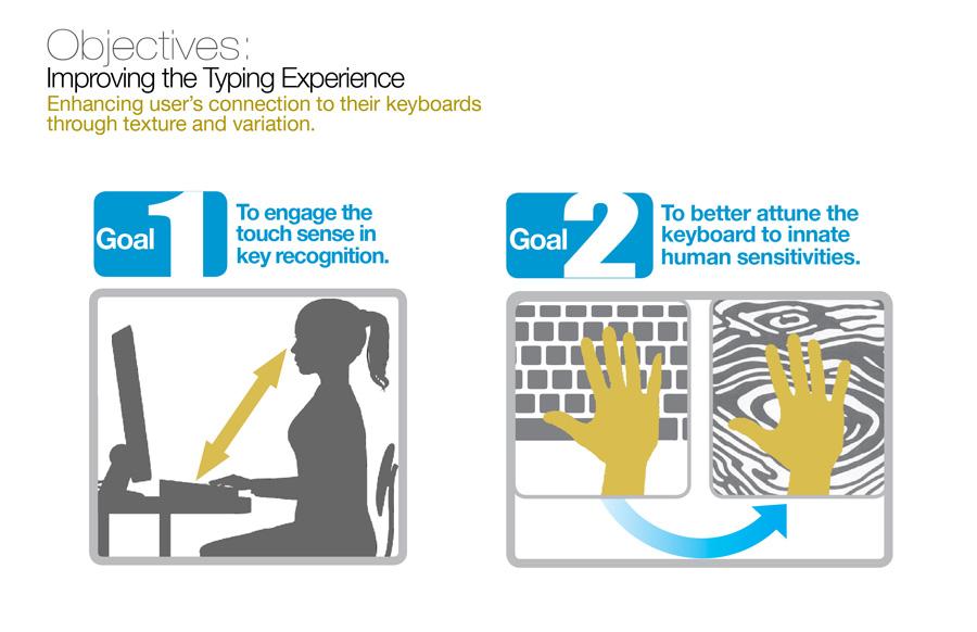 30 keyboard2 Engrain Tactile Keyboard