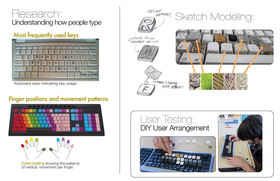 30 keyboard3 Engrain Tactile Keyboard