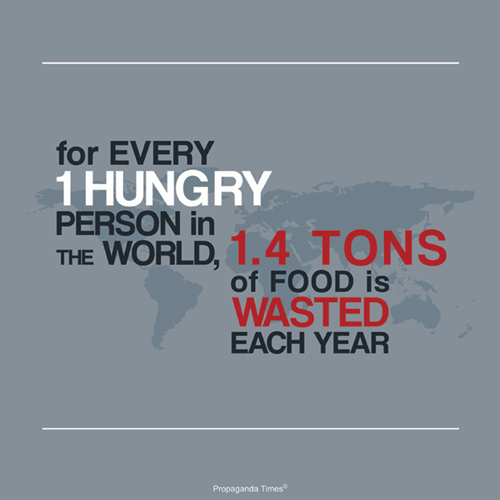 foodfacts4 Food Facts