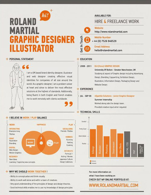 Original Web and Graphic Designer Resumes | recorder.sayforward.com