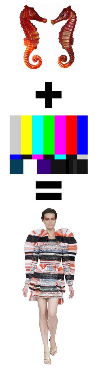 f4 Fashion + Math = Fashematics