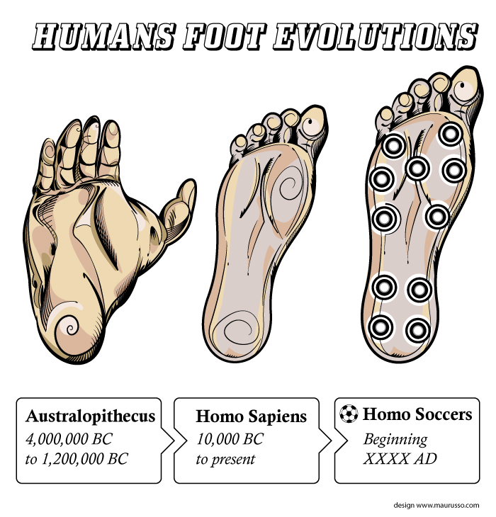 footevolution Human Football Evolution