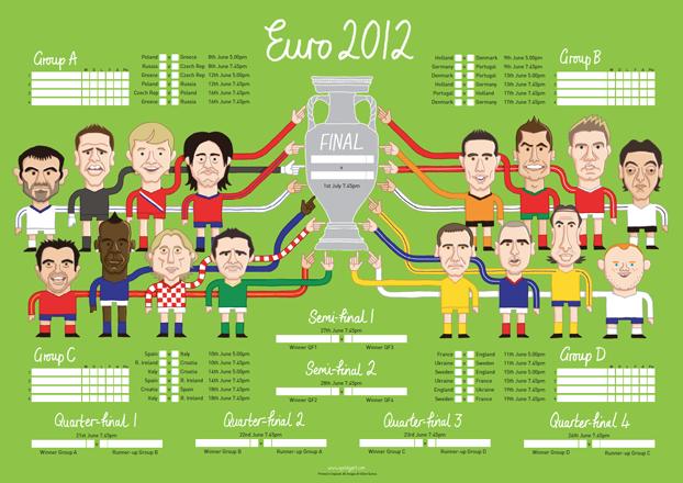 Euro 2012 wall chart elliott quince lr Euro 2012 wall chart by Elliott Quince