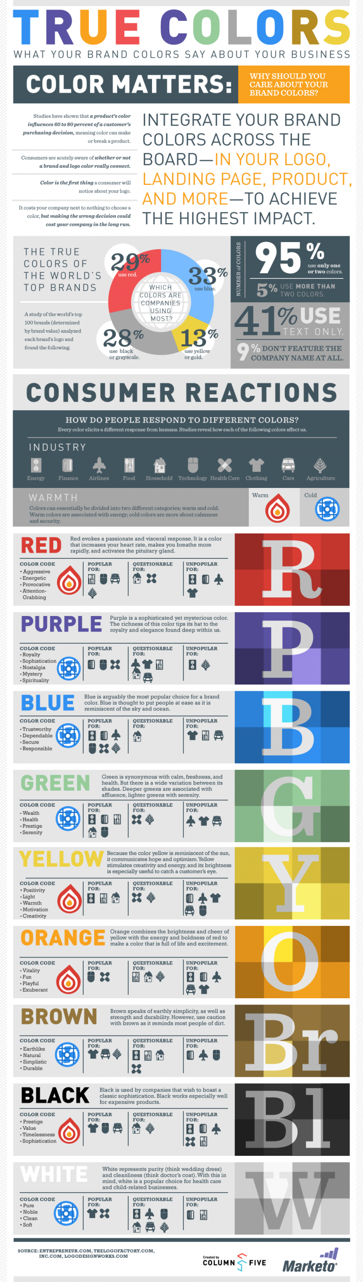 Marketo true colors 750x2643 What Your Brand Colors Say About Your Business