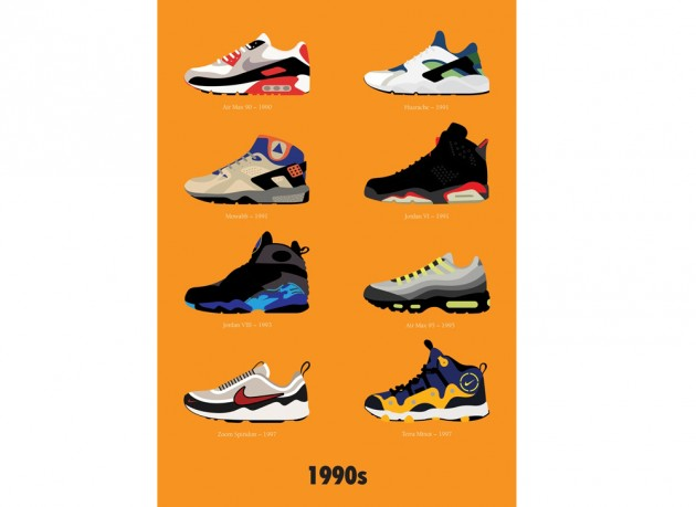 stephen cheetham best nike sneakers per decade prints 3 630x459 The Best Nike Sneakers by Decade Prints by Stephen Cheetham