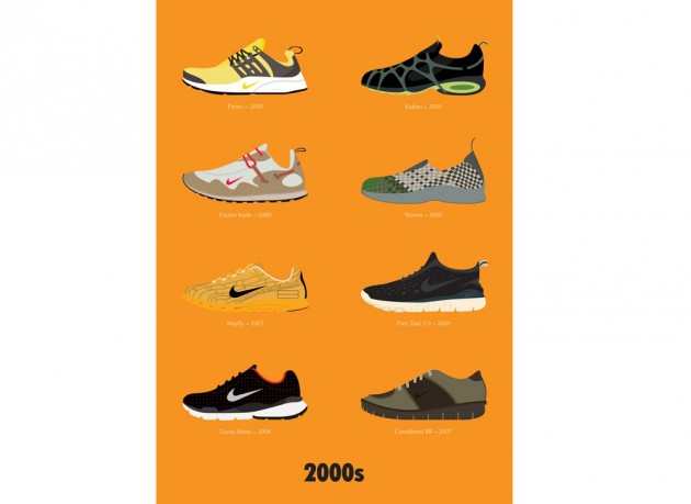 stephen cheetham best nike sneakers per decade prints 4 630x459 The Best Nike Sneakers by Decade Prints by Stephen Cheetham