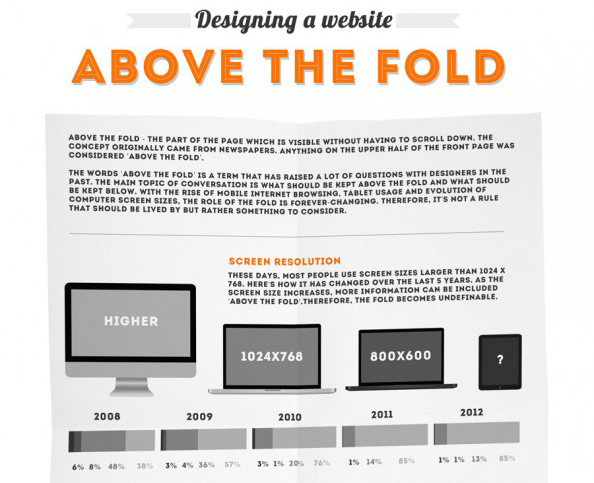 Design A Website 1 Designing A Website Above The Fold