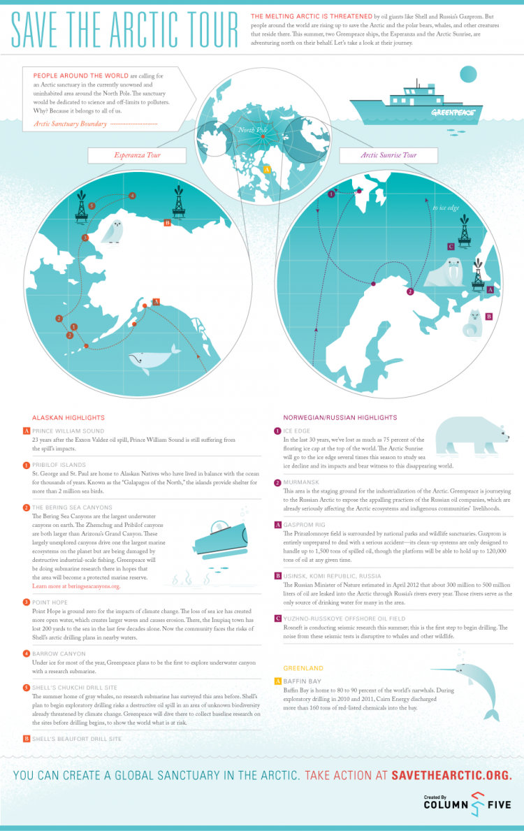 Greenpeace arctictours infographic 750x1189 Greenpeace: Save the Arctic
