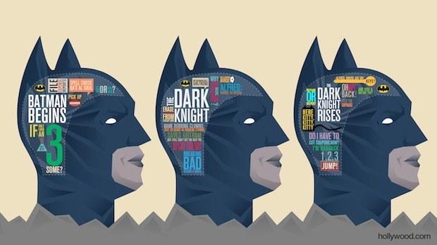 batman trilogy 08 1 2012 620 The Dark Knight Rises in 20 Infographics