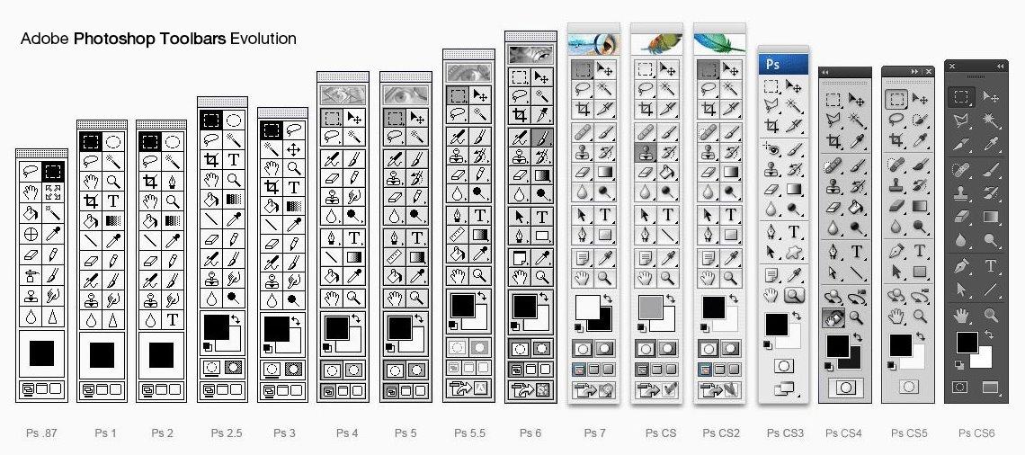 240889 409455109103831 1920826809 o Adobe Photoshop Toolbars Evolution