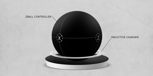 Slide01 650x325 Z Ball