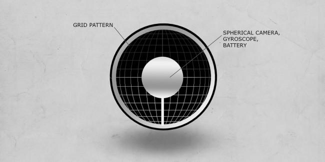 Solution011 650x325 Z Ball