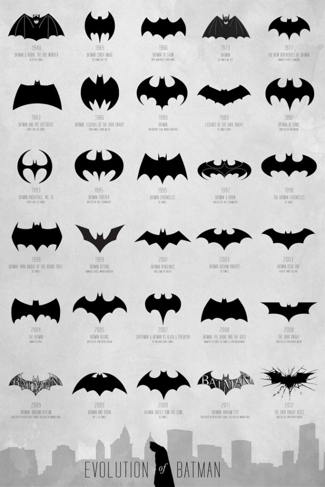 evolution of the batman logo1 650x974 The Evolution of the Batman Logo