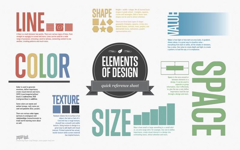 0264 800x500 Inspiring Designer Infographics