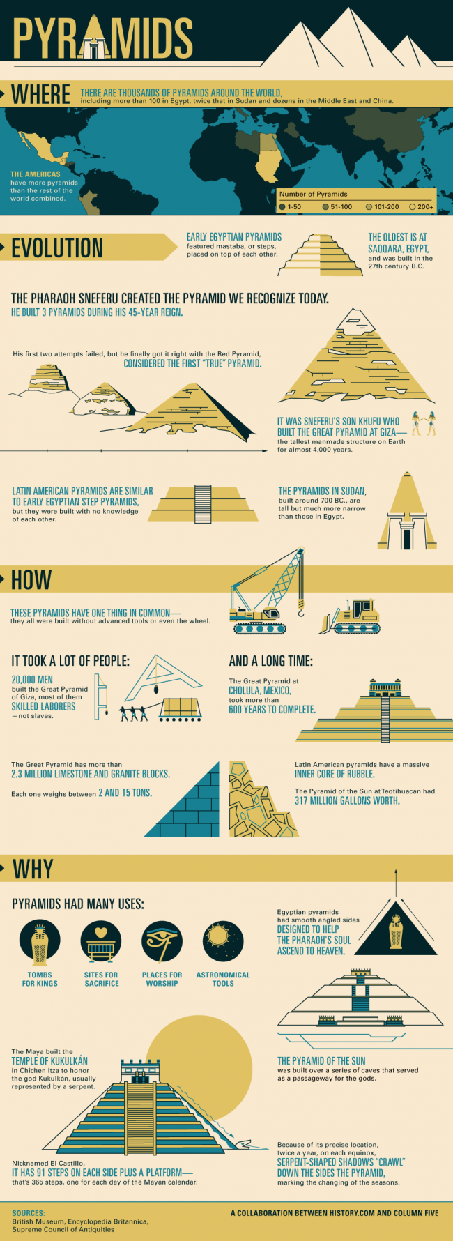 History Pyramids final 650x1780 Mankind The Story of All of Us: Pyramids