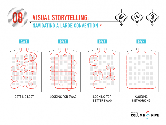 VS Navigating a Large Convention2 650x487 Visual Storytelling: Navigating a Large Convention