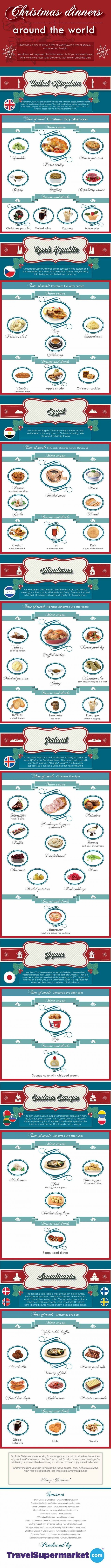 christmas dinners around the world resize 650x9138 Christmas Meals Around the World [infographic]