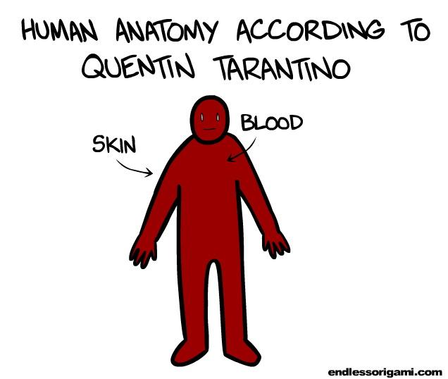 tarantinos anatomy Anatomy, according to Tarantino