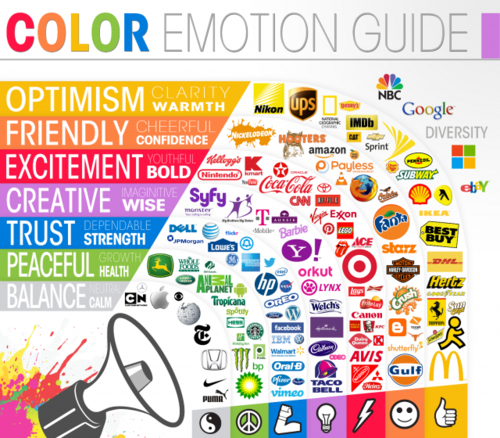 tumblr mhcz9wTjog1qiqf01o1 500 The color emotion guide
