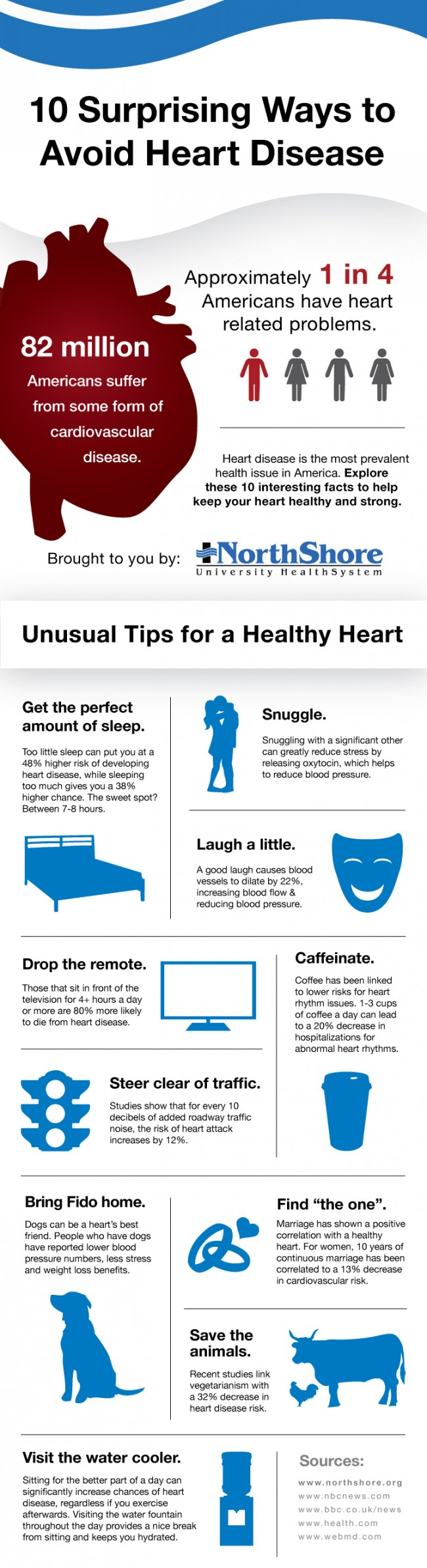 NSHS Infographic 650x2388 Prevent Heart Disease With These Surprising Heart Healthy Tips