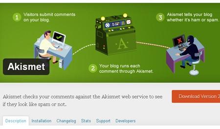 Akismet 15 Famous Maintenance Plugins of WordPress