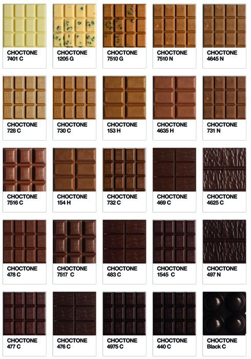 1365299579 0 The Choctone   Pantone colour chart for chocolate tones