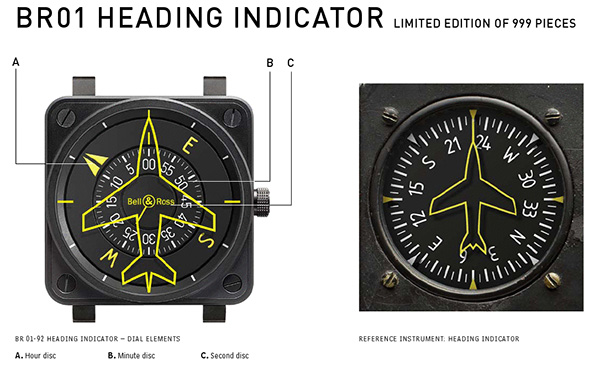 Bell and Ross BR01 Aviation Collection 6 The New Bell and Ross BR01 Aviation Collection