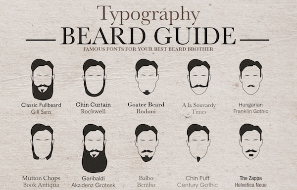 beard small Typography Beard Styles