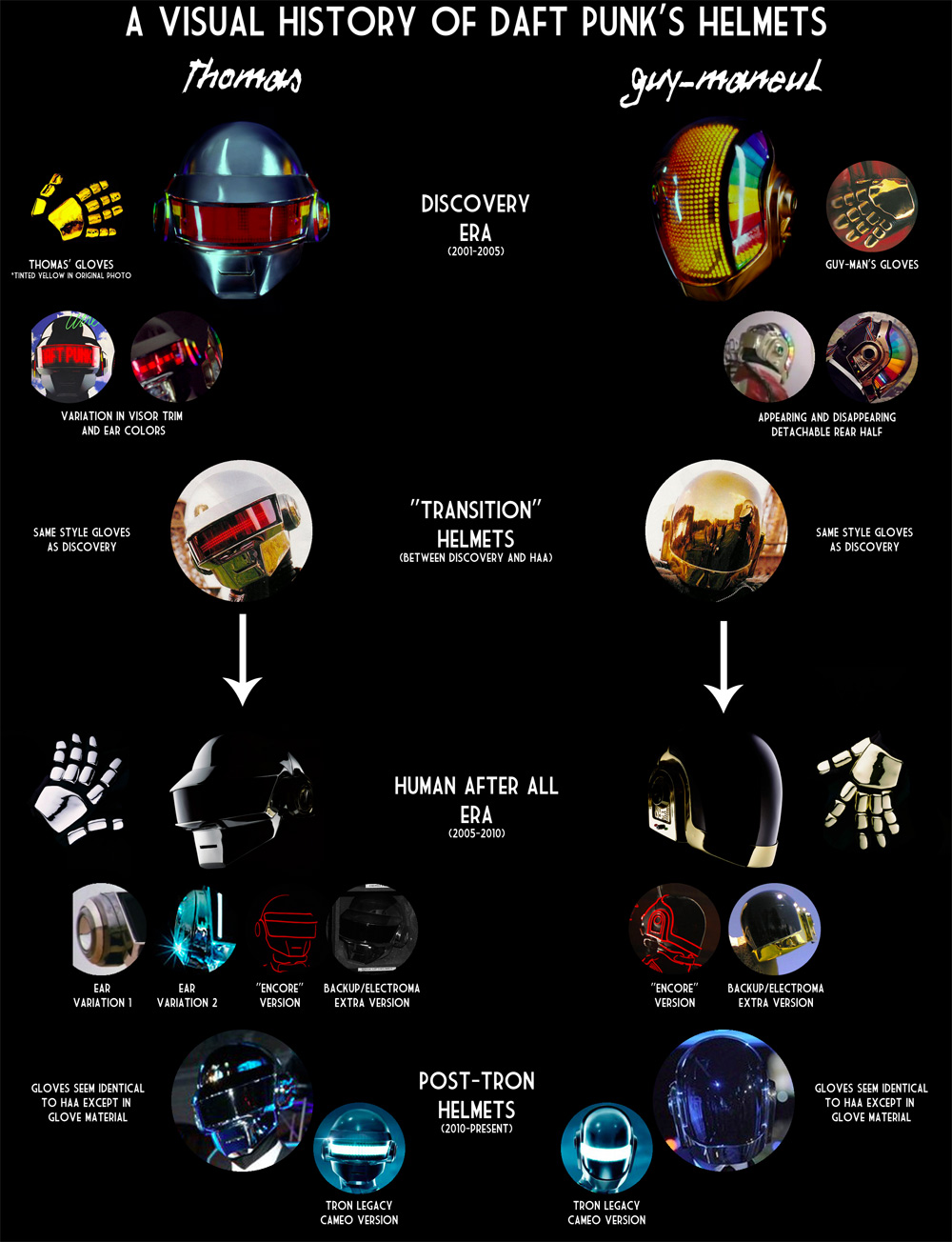df8c730dbb9d5c776b9f41ce93960476 A Visual History of Daft Punks Helmets