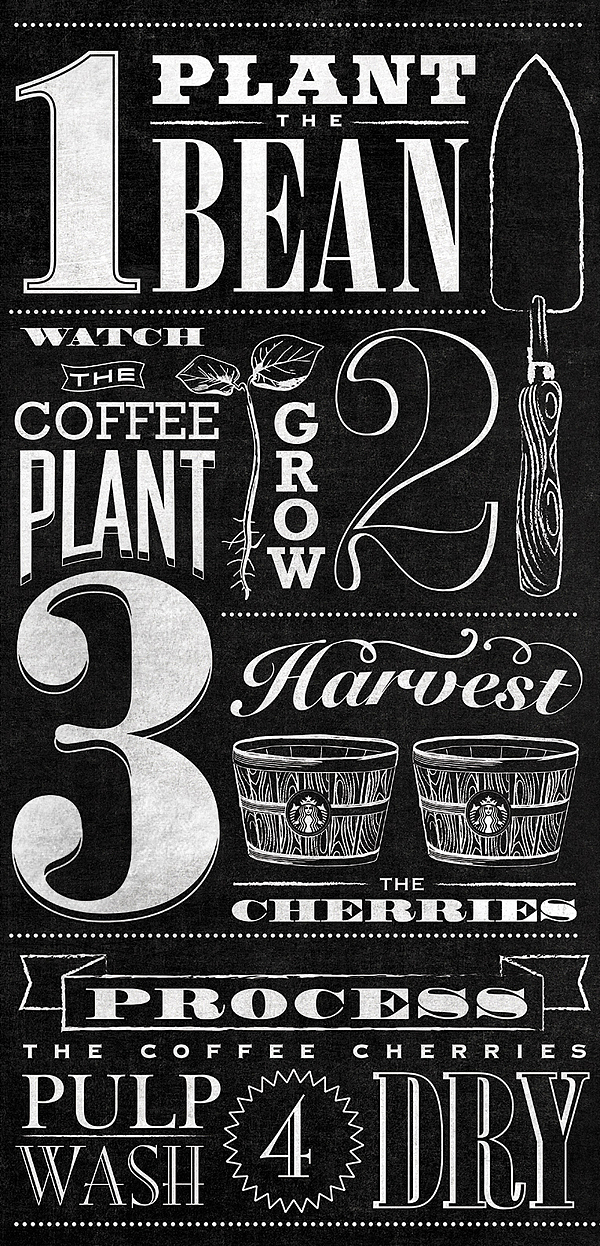 002 starbucks typographic mural jaymie mcammond Starbucks Typographic Mural by Jaymie McAmmond