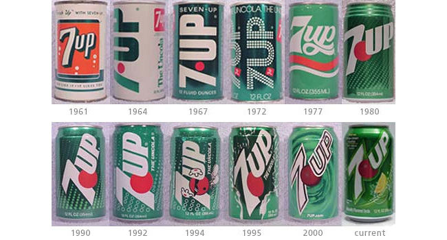 1132 The Evolution of Some Notable Pop Cans