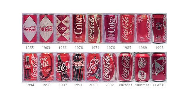 267 The Evolution of Some Notable Pop Cans