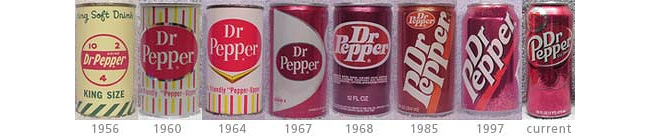 351 The Evolution of Some Notable Pop Cans