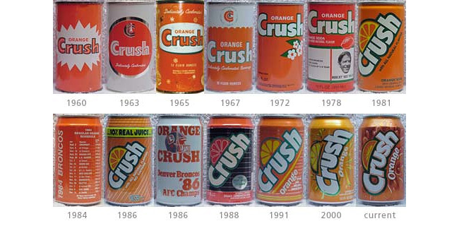 440 The Evolution of Some Notable Pop Cans