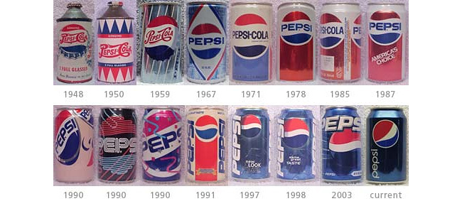 538 The Evolution of Some Notable Pop Cans