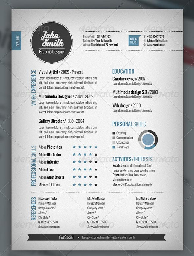 cover letter for cv layout - Interesting Cover Letters