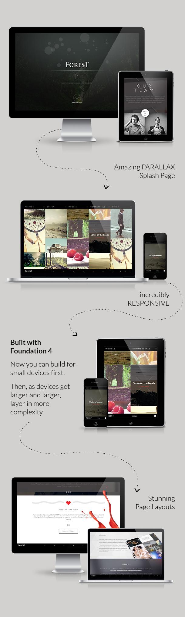 Forest - Unique Multipurpose Responsive Template