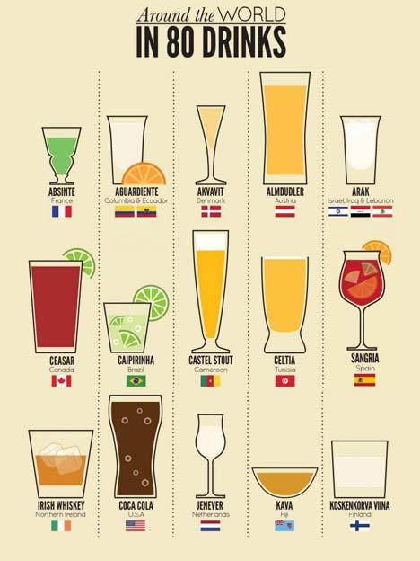 around the world 80 drinks feeldesain infographics Around the world in 80 Drinks