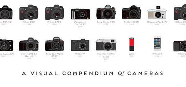 cameras feeldesain infographic A VISUAL COMPENDIUM OF CAMERAS