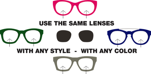 diagrama use same lenses 1 copy1 Interchangeable and Unbreakable sunglasses made in Barcelona