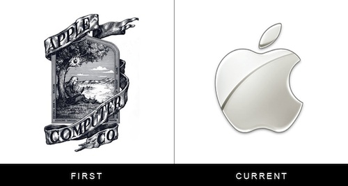 Evolution of Famous Brand Logos