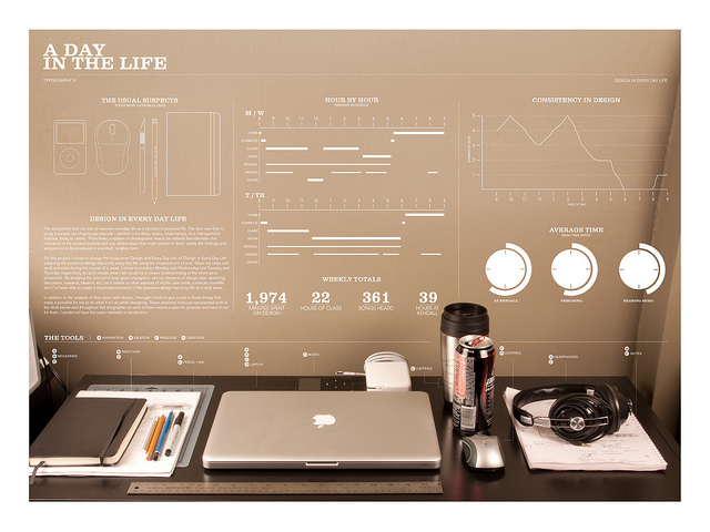 chart New to Graphic Design? A Comprehensive Guide to Get You Started