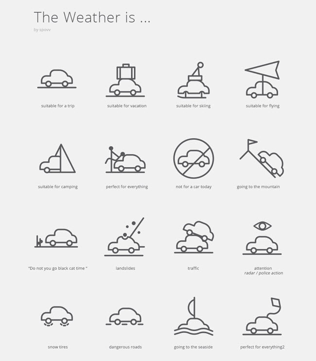 1154 Free Cool Weather Icon Sets