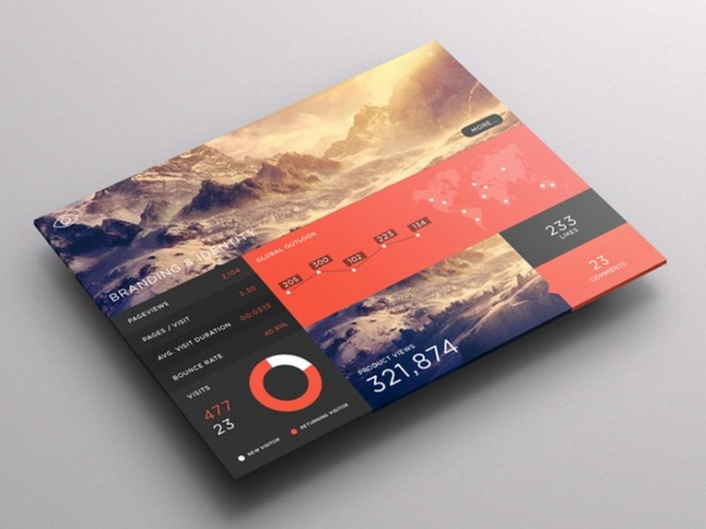 18 SJQHUB™ Visual Data UI Design Dashboard 650x487 Beautiful UI UX Design Inspiration