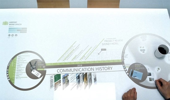 microsoftfuturevision Microsofts 2019 Future Vision