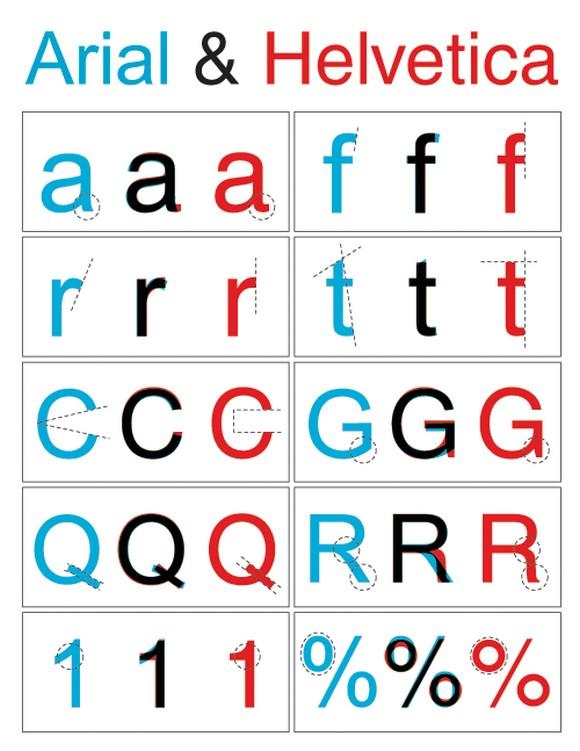 ArialVsHelvetica Arial & Helvetica