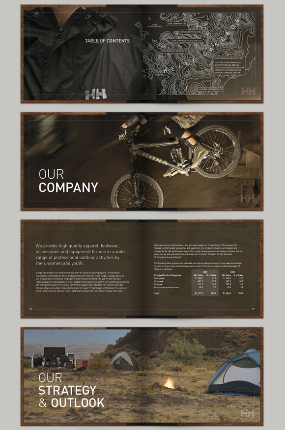 HH Report 2 Process: Helly Hansen Annual Report