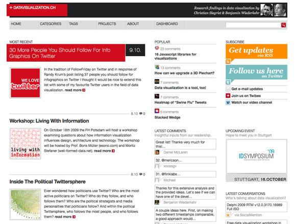 bigdata 20 Essential Infographics & Data Visualization Blogs